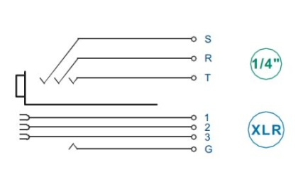 Circuit diagram Combo